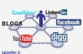 روشهای profile کردن کاربران در اینترنت و Cross Device