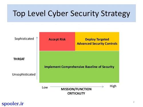از کشورها برنامه و سیاستهای امنیت سایبری ندارند