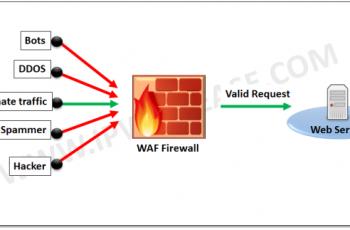 دیوار آتش برنامه کاربردی مبتنی بر امضا و یادگیری ماشین